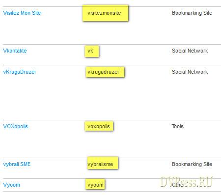 Дополнительные кнопки социальных сетей