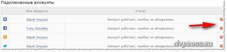 Автоматическое наполнение групп VKонтаке и Facebook и другие