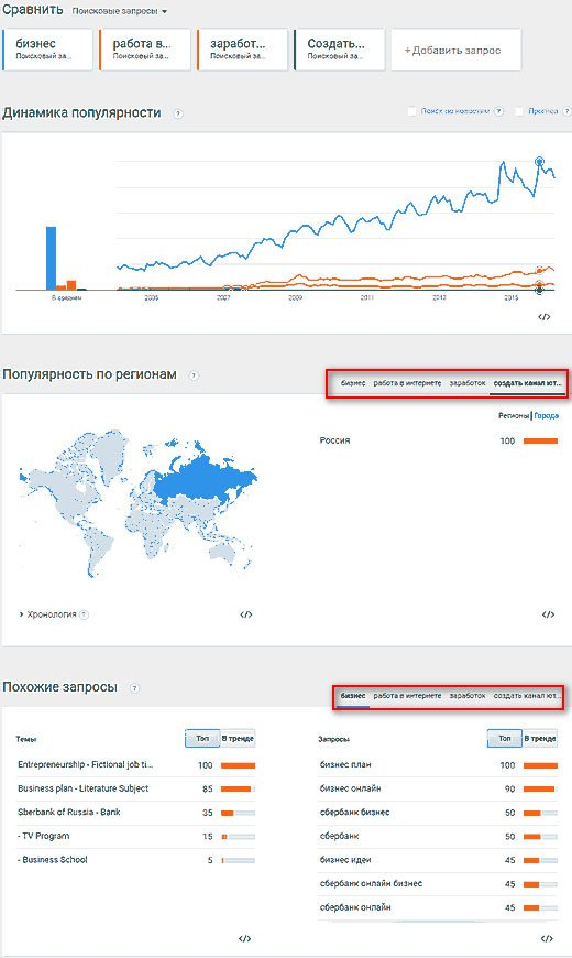 Подбираем название для видео в Google Trends
