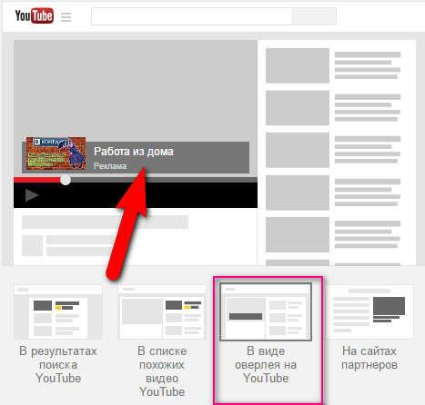 Как добавить оверлей в видео на Youtube