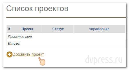 сервисы улучшения поведенческих факторов Яндекс и Google