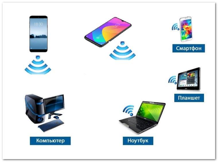 как синхронизировать телефон и ноутбук